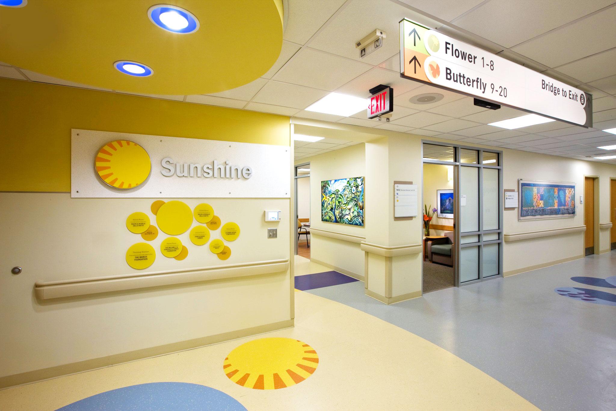 Rainbow Babies Zones Hospital