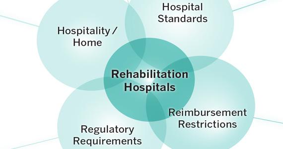 Rehabilitation Hospital Design Considerations