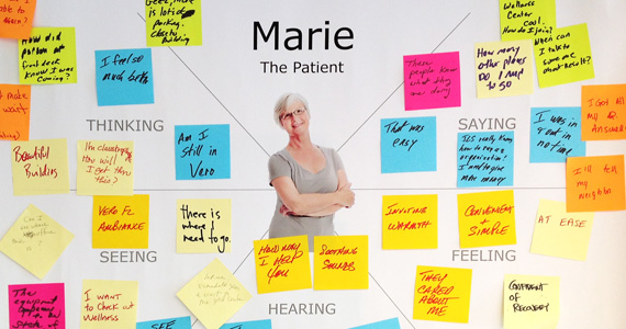 Patient Empathy Map