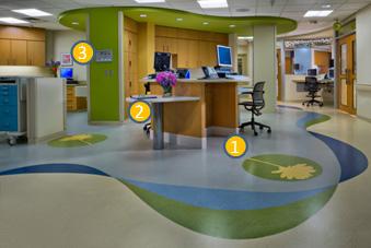 Decentralized Nurse Station