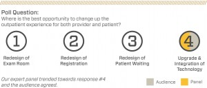 Polling Question Graphic Patient Experience