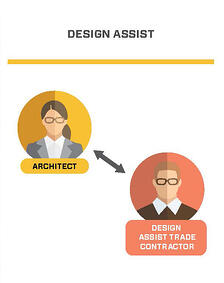 Design Assist