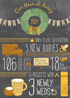 Happy Holidays Infographic from Array Architects