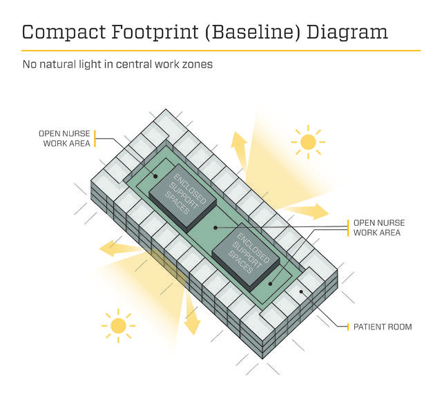 Compact Footprint Diagram - Array Architects