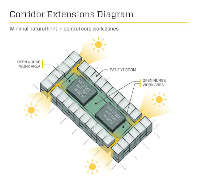 Corridor Extensions Diagram - Array Architects