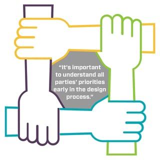 Collaboration Ideogram Design