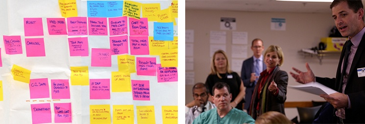 Healthcare Professionals Current State Mapping