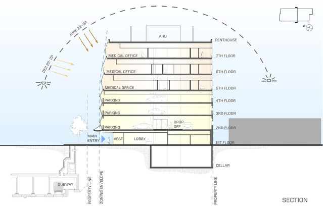 Solar Exposure Diagram Array Architects