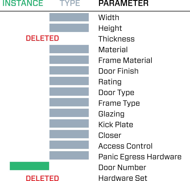 Door Hardware - Array Architects