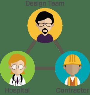 Hospital Design Team Collaboration