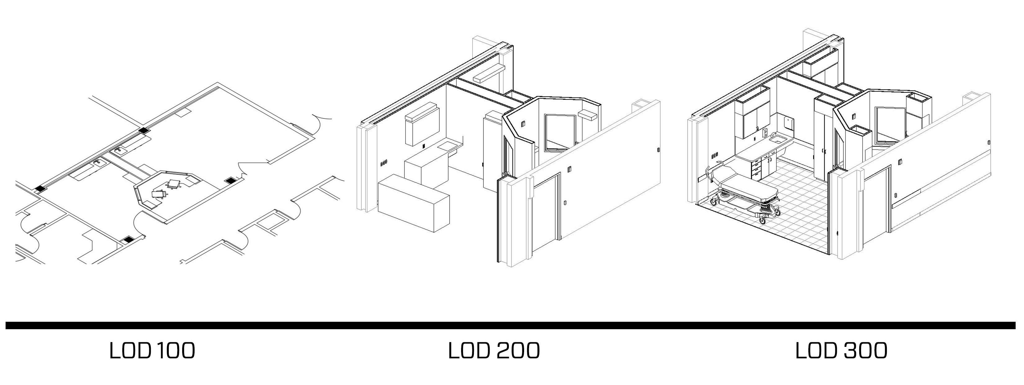 Revit LOD & Contracts-pics