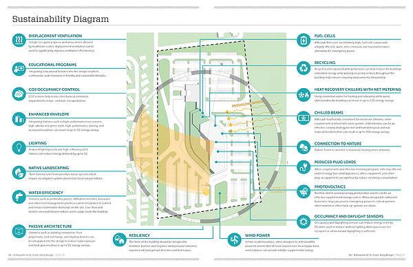 Sustainability Diagram Reduced