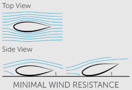 Wind Resistance Concept Graphic